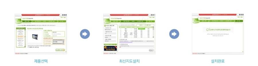 포맷변환_아이나비네비업그레이드11.jpg